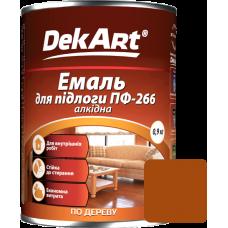 Фарба емальова Dekart 0.9кг жовто-коричн